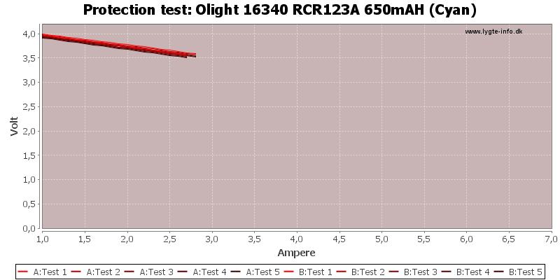 Olight%2016340%20RCR123A%20650mAH%20(Cyan)-TripCurrent