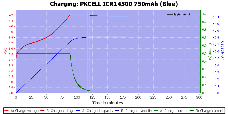 PKCELL%20ICR14500%20750mAh%20(Blue)-Charge