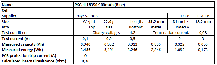 PKCell%2018350%20900mAh%20(Blue)-info
