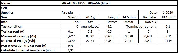 PKCell%20IMR18350%20700mAh%20(Blue)-info