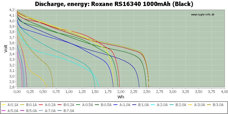 Roxane%20RS16340%201000mAh%20(Black)-Energy