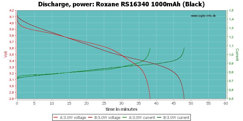 Roxane%20RS16340%201000mAh%20(Black)-PowerLoadTime