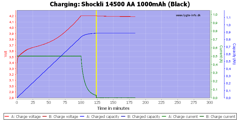 Shockli%2014500%20AA%201000mAh%20(Black)-Charge