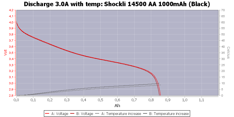 Shockli%2014500%20AA%201000mAh%20(Black)-Temp-3.0