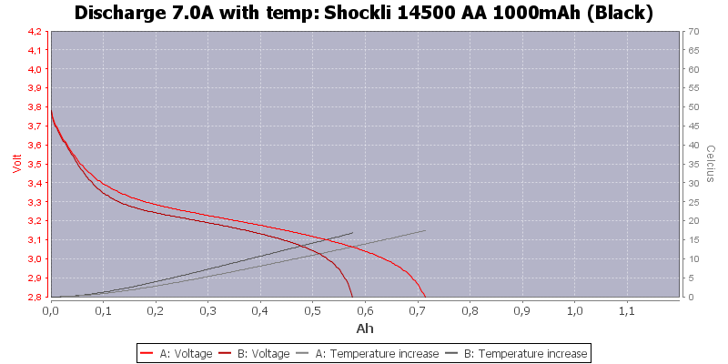 Shockli%2014500%20AA%201000mAh%20(Black)-Temp-7.0