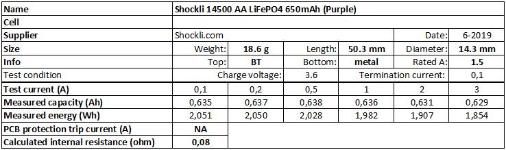Shockli%2014500%20AA%20LiFePO4%20650mAh%20(Purple)-info