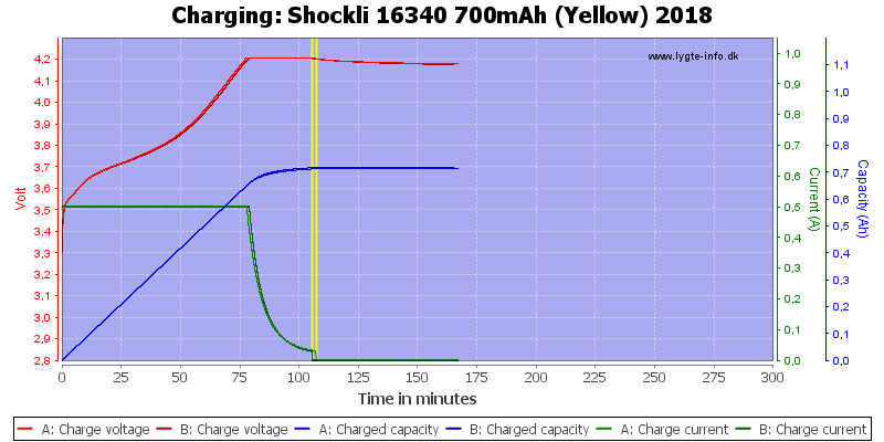 Shockli%2016340%20700mAh%20(Yellow)%202018-Charge