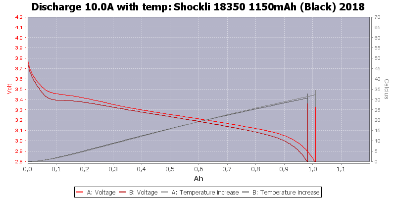 Shockli%2018350%201150mAh%20(Black)%202018-Temp-10.0