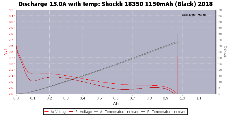 Shockli%2018350%201150mAh%20(Black)%202018-Temp-15.0