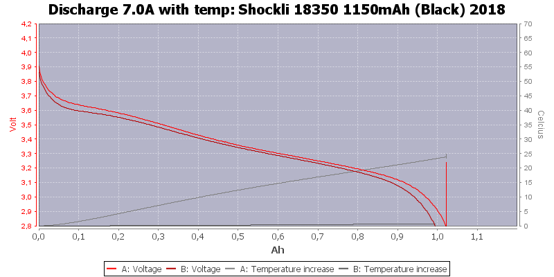 Shockli%2018350%201150mAh%20(Black)%202018-Temp-7.0