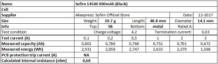 Sofirn%2014500%20900mAh%20(Black)-info