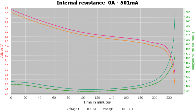 Discharge-Sofirn%2018350%20850mAh%20%28Blue%29-pulse-0.5%2010%2010-IR