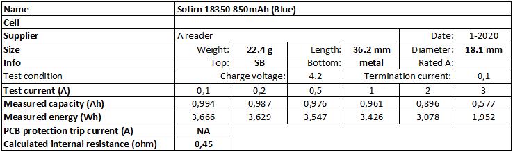 Sofirn%2018350%20850mAh%20(Blue)-info