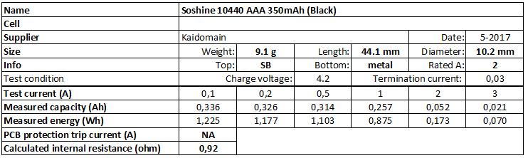 Soshine%2010440%20AAA%20350mAh%20(Black)-info