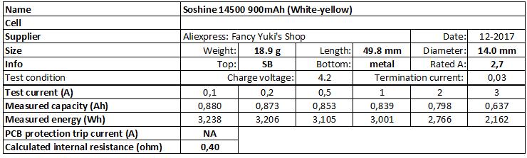 Soshine%2014500%20900mAh%20(White-yellow)-info