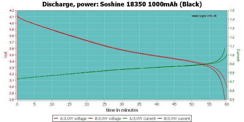 Soshine%2018350%201000mAh%20(Black)-PowerLoadTime