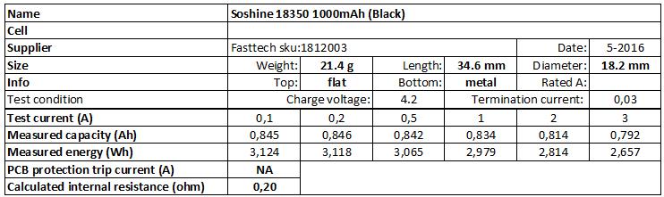 Soshine%2018350%201000mAh%20(Black)-info