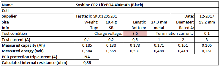 Soshine%20CR2%20LiFePO4%20400mAh%20(Black)-info