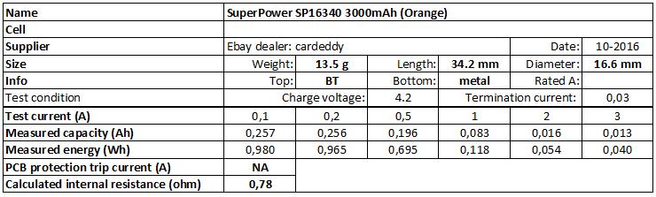 SuperPower%20SP16340%203000mAh%20(Orange)-info
