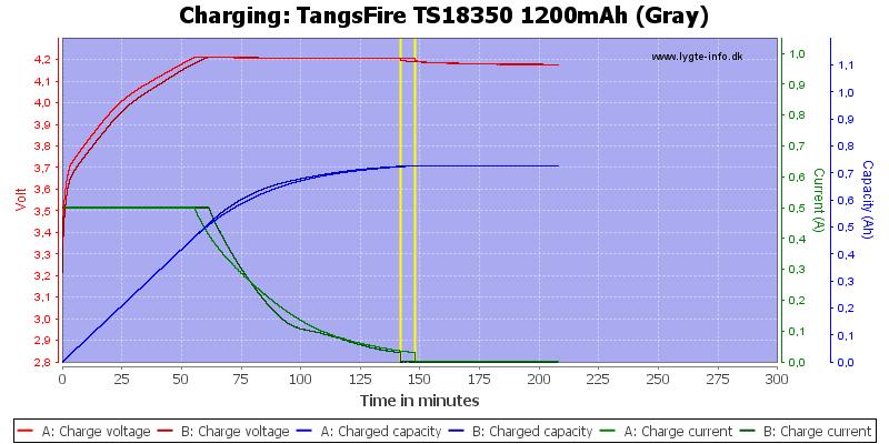 TangsFire%20TS18350%201200mAh%20(Gray)-Charge