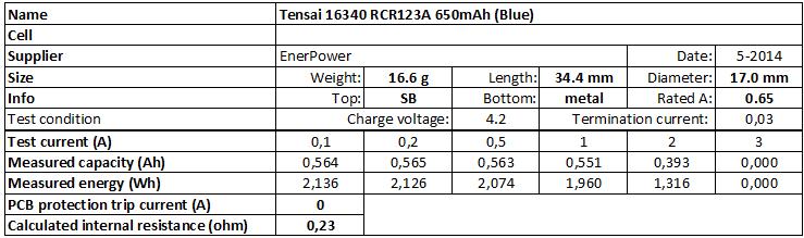 Tensai%2016340%20RCR123A%20650mAh%20(Blue)-info