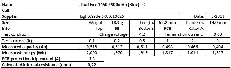 TrustFire%2014500%20900mAh%20(Blue)%20LC-info