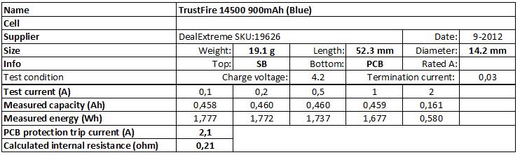 TrustFire%2014500%20900mAh%20(Blue)-info