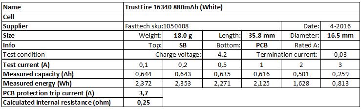 TrustFire%2016340%20880mAh%20(White)-info