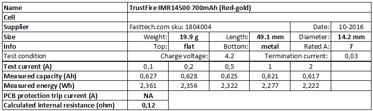 TrustFire%20IMR14500%20700mAh%20(Red-gold)-info
