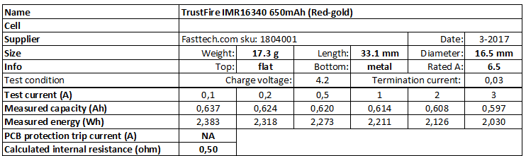 TrustFire%20IMR16340%20650mAh%20(Red-gold)-info
