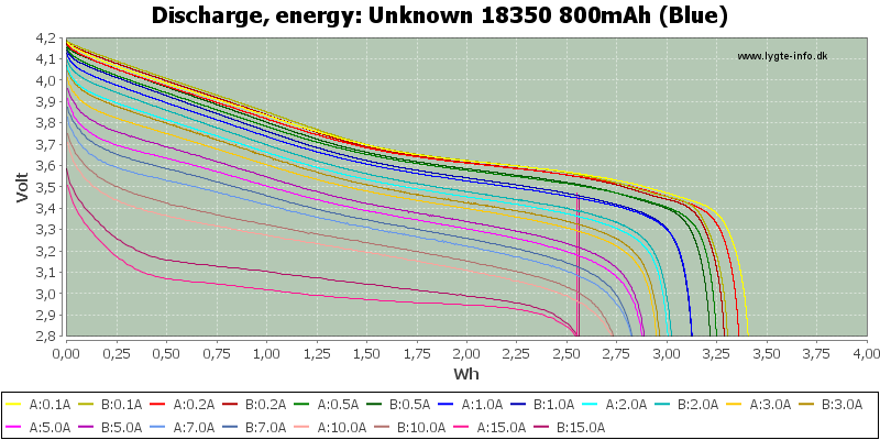 Unknown%2018350%20800mAh%20(Blue)-Energy