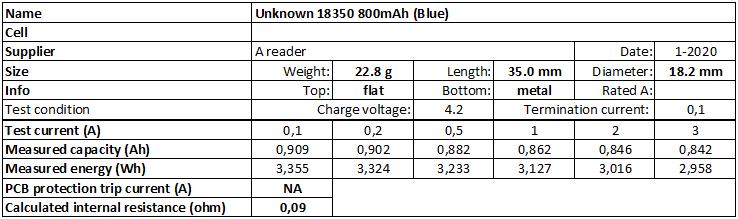Unknown%2018350%20800mAh%20(Blue)-info