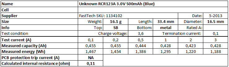 Unknown%20RCR123A%203.0V%20500mAh%20(Blue)-info