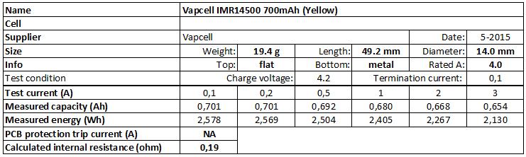 Vapcell%20IMR14500%20700mAh%20(Yellow)-info