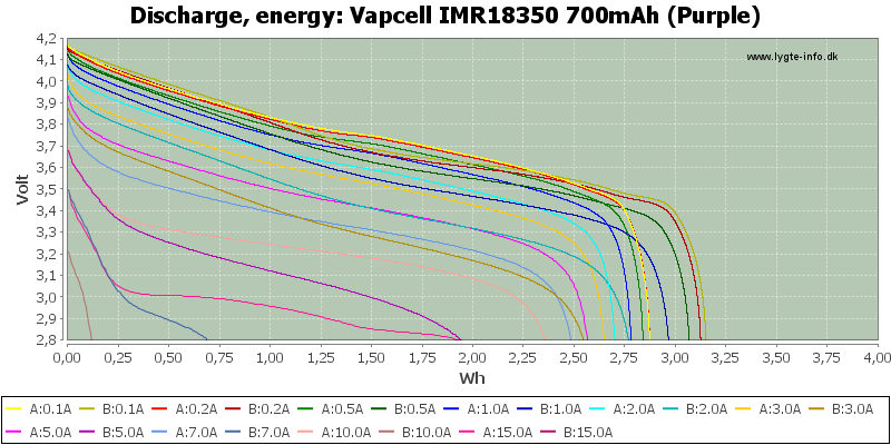 Vapcell%20IMR18350%20700mAh%20(Purple)-Energy