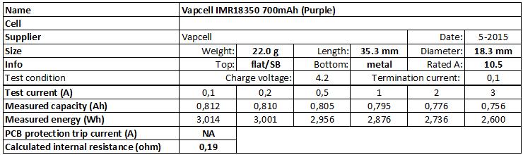 Vapcell%20IMR18350%20700mAh%20(Purple)-info