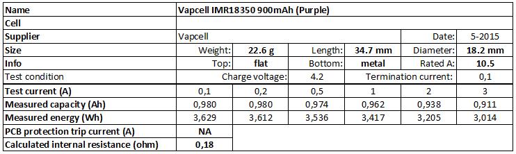Vapcell%20IMR18350%20900mAh%20(Purple)-info