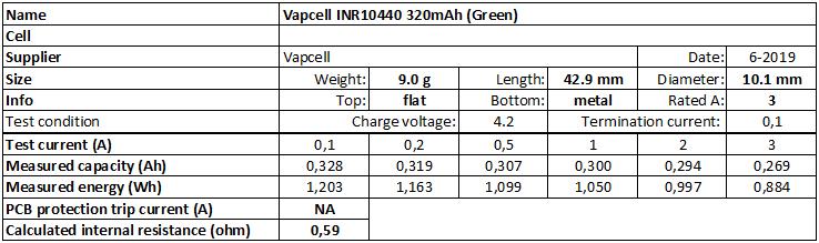 Vapcell%20INR10440%20320mAh%20(Green)-info