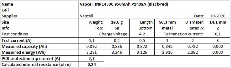Vapcell%20INR14500%20950mAh%20P1409A%20(Black-red)%202020-info