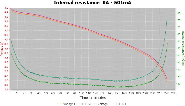 Discharge-Vapcell-H10-pulse-0.5%2010%2010-IR
