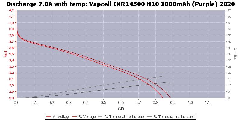 Vapcell%20INR14500%20H10%201000mAh%20(Purple)%202020-Temp-7.0