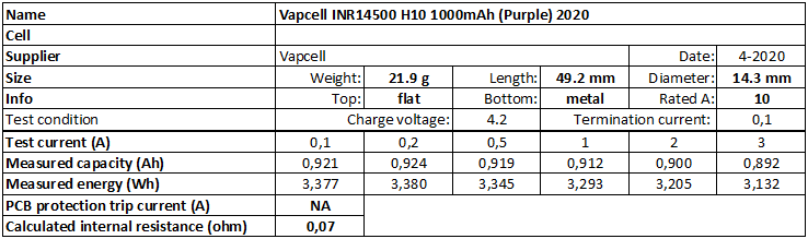 Vapcell%20INR14500%20H10%201000mAh%20(Purple)%202020-info