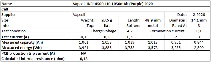 Vapcell%20INR14500%20L10%201050mAh%20(Purple)%202020-info