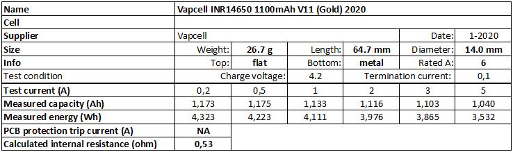 Vapcell%20INR14650%201100mAh%20V11%20(Gold)%202020-info