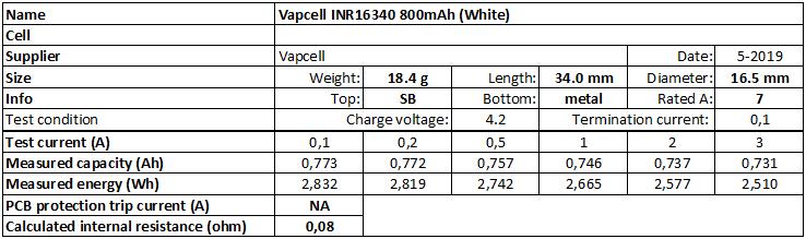 Vapcell%20INR16340%20800mAh%20(White)-info