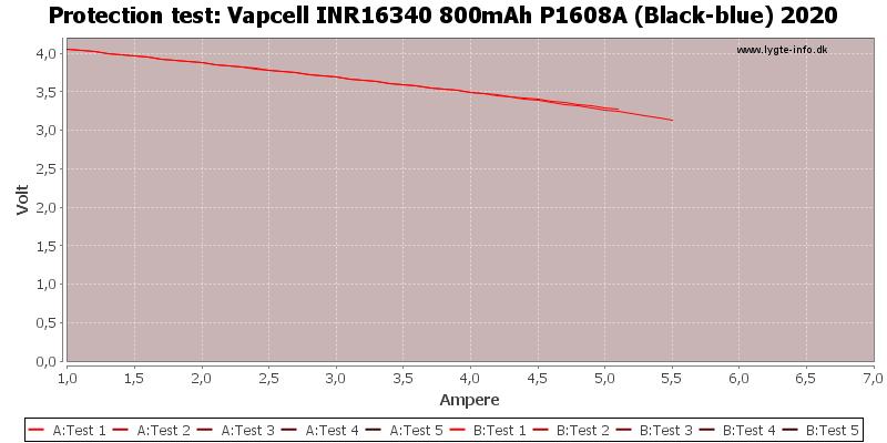 Vapcell%20INR16340%20800mAh%20P1608A%20(Black-blue)%202020-TripCurrent
