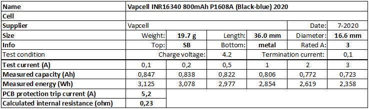 Vapcell%20INR16340%20800mAh%20P1608A%20(Black-blue)%202020-info