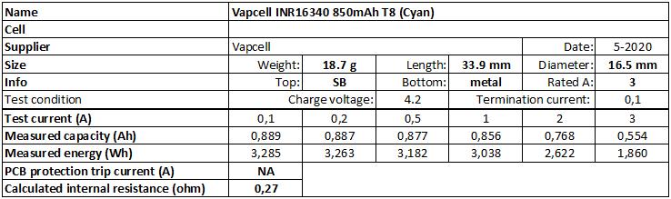 Vapcell%20INR16340%20850mAh%20T8%20(Cyan)%202020-info