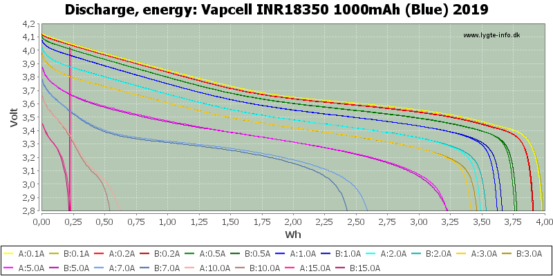 Vapcell%20INR18350%201000mAh%20(Blue)%202019-Energy