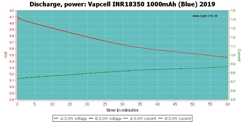 Vapcell%20INR18350%201000mAh%20(Blue)%202019-PowerLoadTime